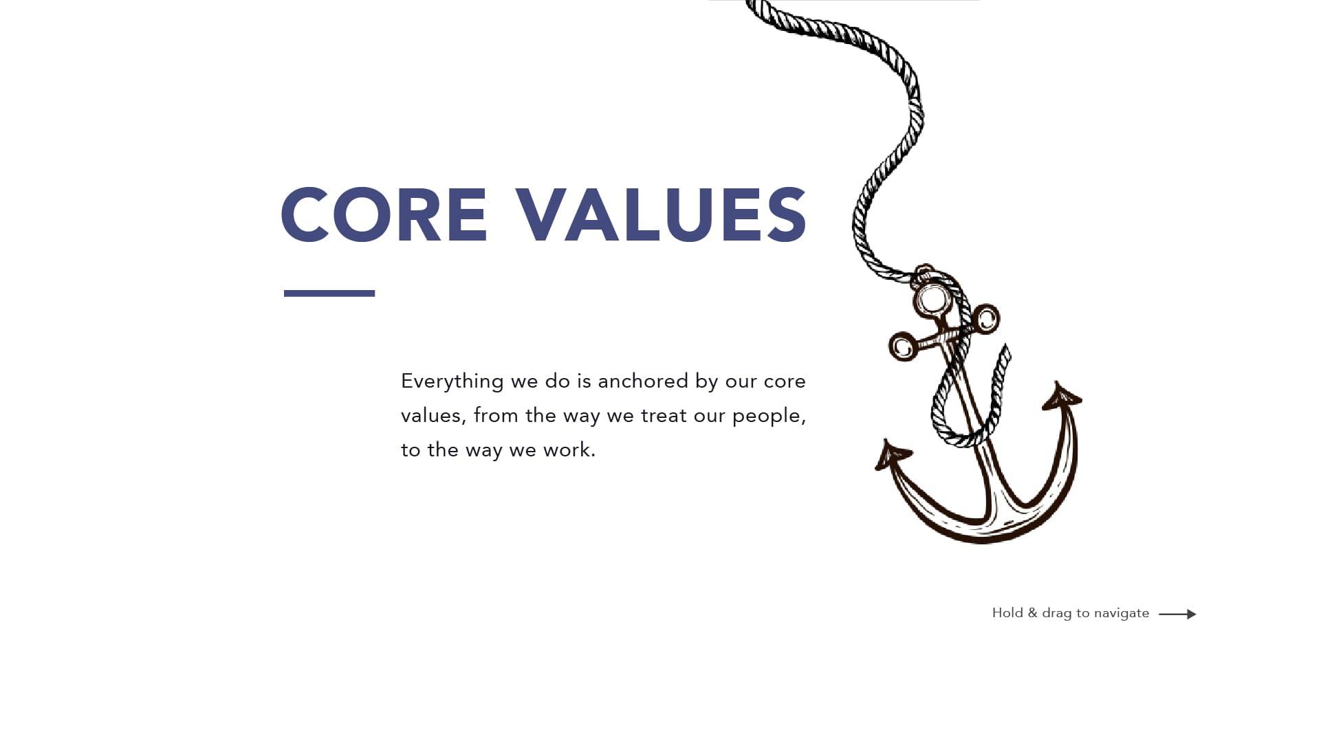 Webqlo Core Values