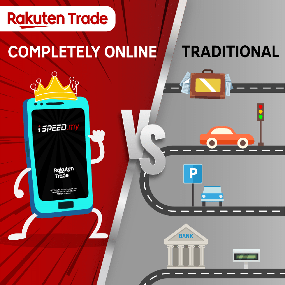 Rakuten Trade Google Ads Image 2